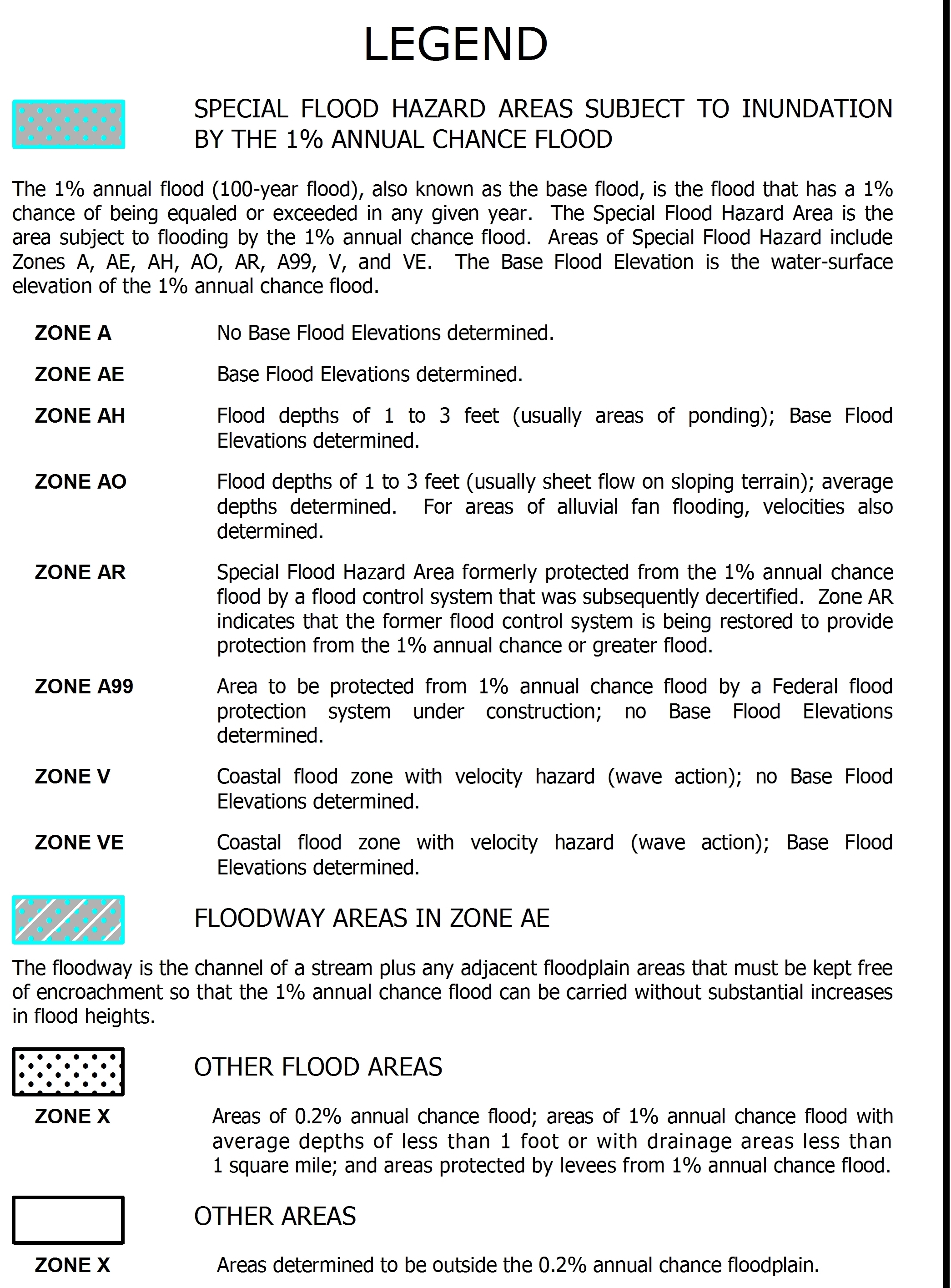FEMA floodplain designations map legend